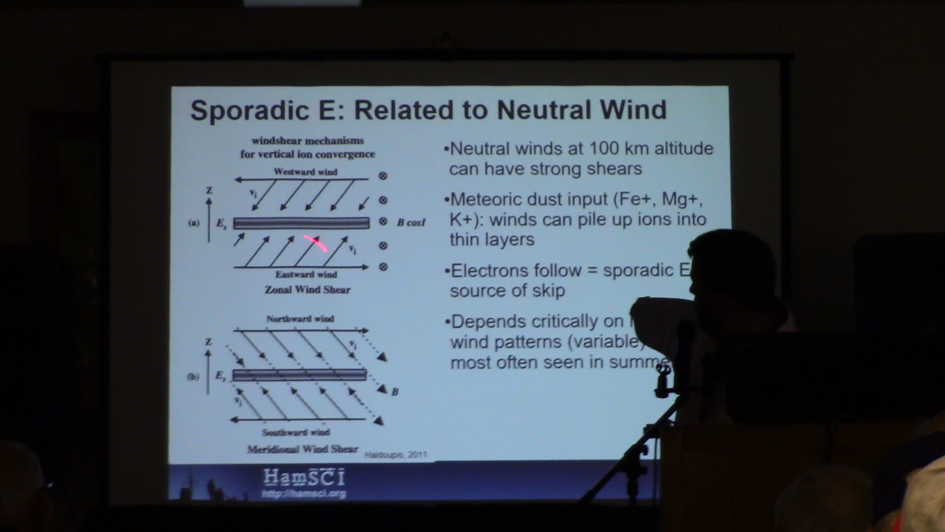 "Phil Erickson W1PJE present's Joeseph Dzekevich K1YOW's work ""Upper Level Lows and Six Meter 50 MHz Es"""