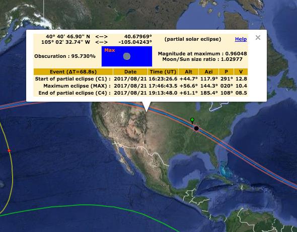 2017 Eclipse Hf Frequency Measurement Experiment Hamsci